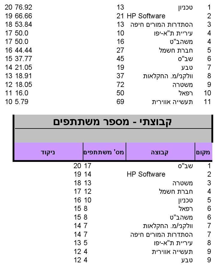 Haifa (10)_SINGLERUN_17_05_2014_10_18_36_000006